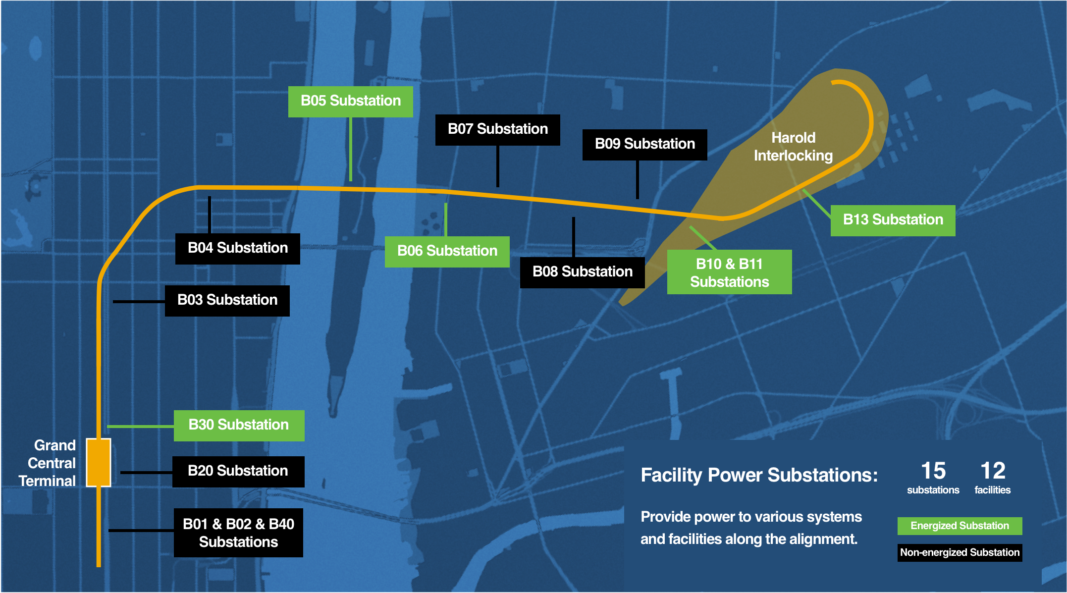 East Side Access Facility Power Substation Graphic